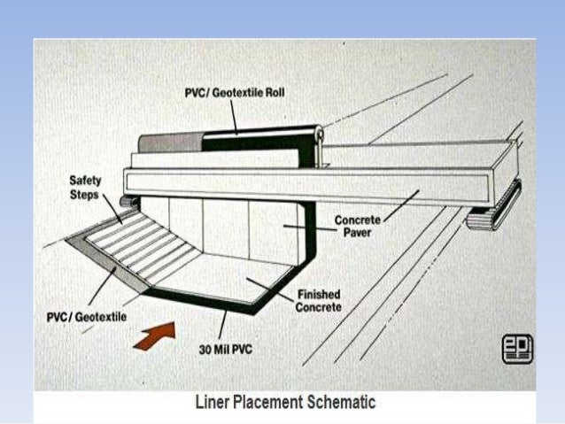 Underwater Canal Lining Project using 'CGS' • Arnold Irrigation District – Main Canal – Bend, Oregon • Toshka Canal – Egyp...