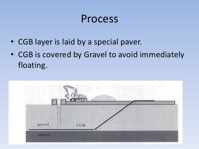 Process • CGB layer is laid by a special paver. • CGB is covered by Gravel to avoid immediately floating.