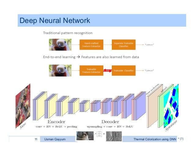 how to make a deep neural network