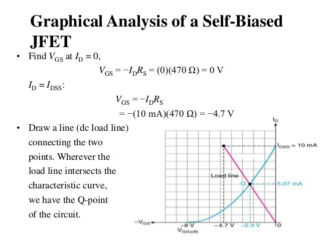 latest  topic 5 field effect transistors