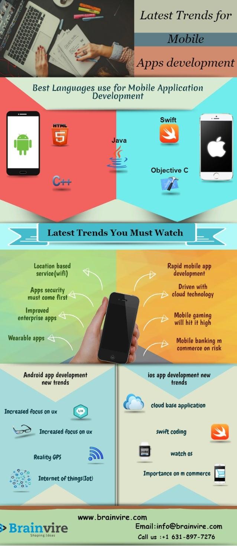 Latest trends for mobile apps development