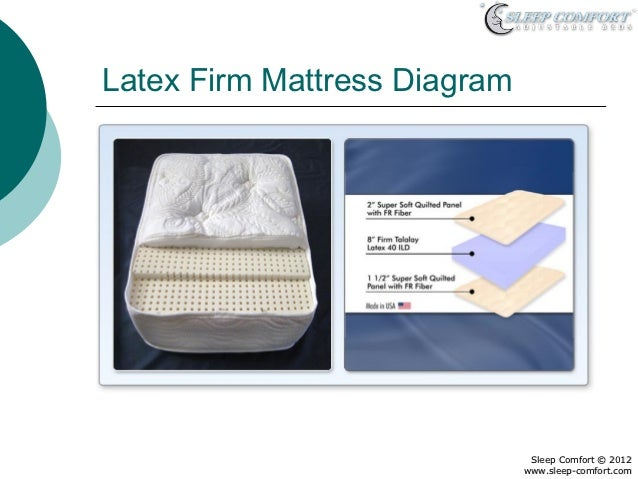 Ild and sleep position and latex