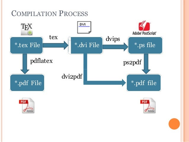Latex Communication Diagram Images - How To Guide And Refrence