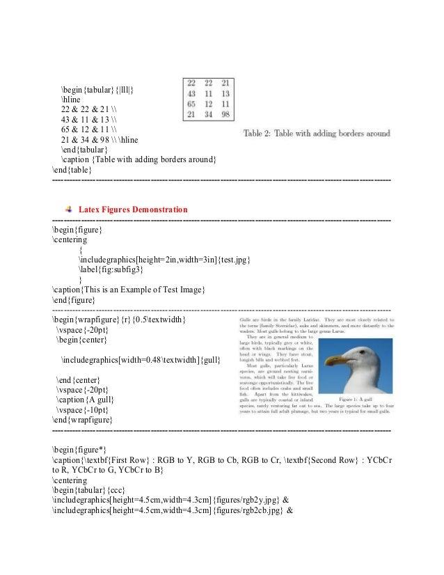 Latex Tutorial by Dr  M  C  Hanumantharaju