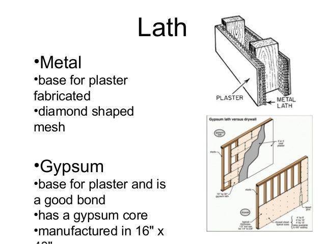 Gypsum Lath And Plaster : Lath