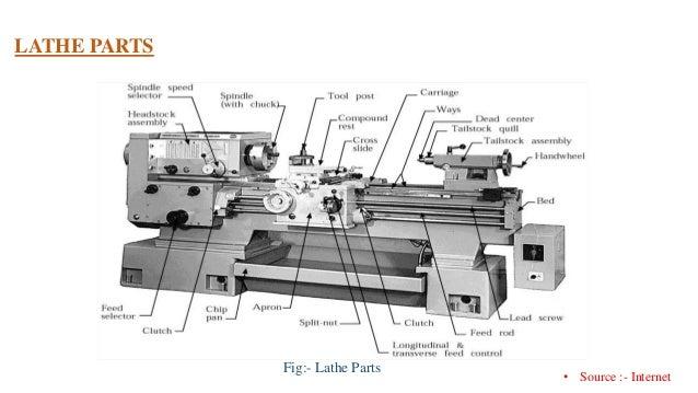 Metal Lathe Diagram Electrical Wiring Diagrams
