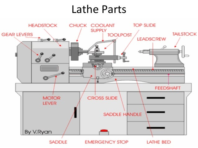 lathe machine drawing pdf - photo #12