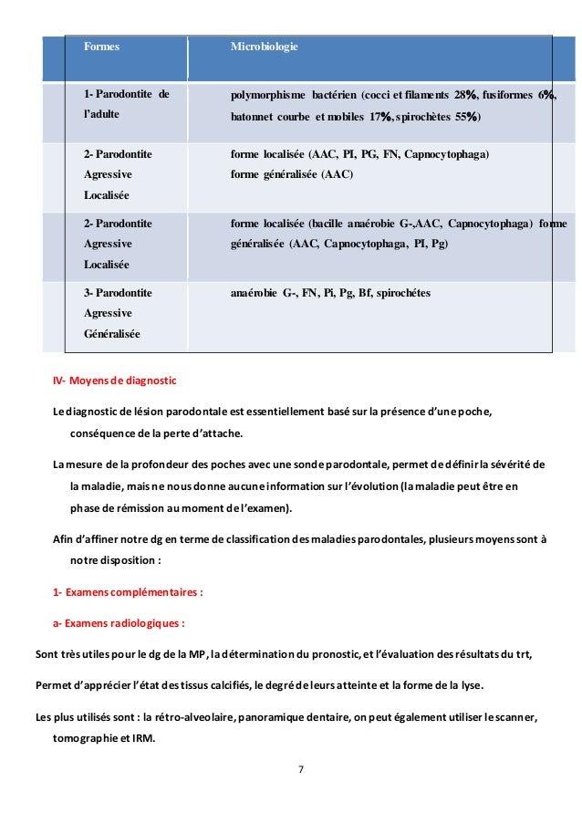 7 Formes Microbiologie 1- Parodontite de l'adulte polymorphisme bactérien (cocci et filaments 28, fusiformes 6, batonnet...