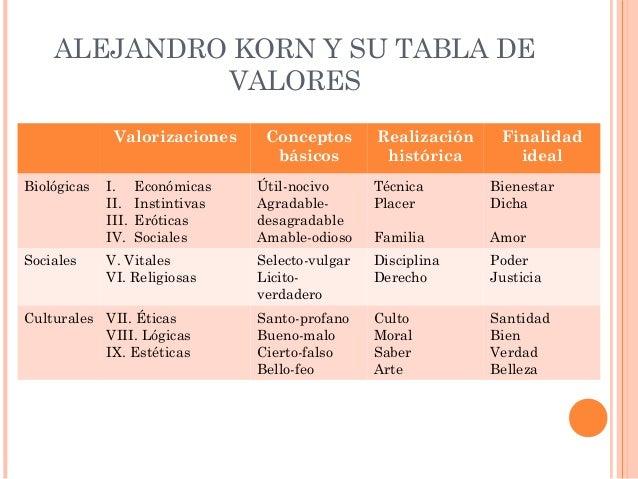 Tabla De Los Valores De Las Figuras En Tresillosjpg