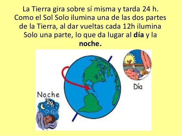 Resultado de imagen de La Tierra gira sobre su eje en 24 horas