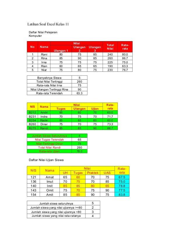 Latihan Soal Excel Kelas 11