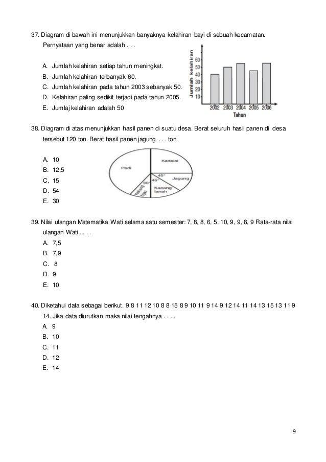 Latihan soal matematika kelas 6 sd 9 ccuart Images