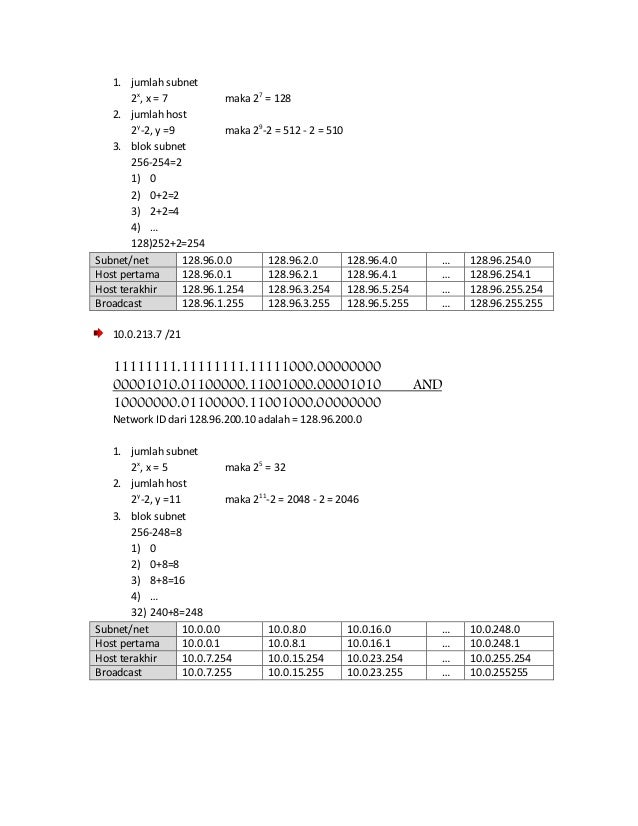 1. jumlah subnet 2x, x = 7 maka 27 = 128 2. jumlah host 2y-2, y =9 maka 29-2 = 512 - 2 = 510 3. blok subnet 256-254=2 1) 0...