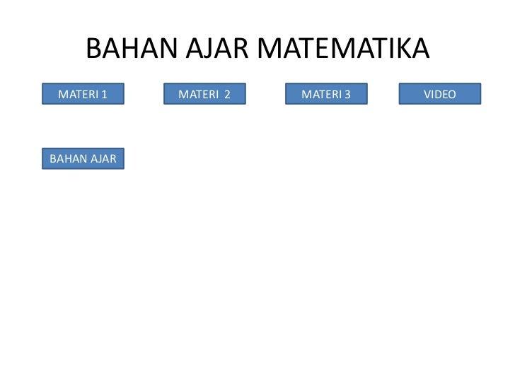 BAHAN AJAR MATEMATIKA MATERI 1    MATERI 2   MATERI 3   VIDEOBAHAN AJAR