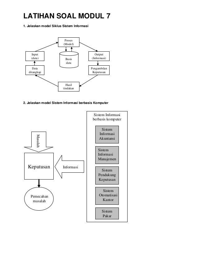 LATIHAN SOAL MODUL 71. Jelaskan model Siklus Sistem Informasi2. Jelaskan model Sistem Informasi berbasis KomputerSistem In...