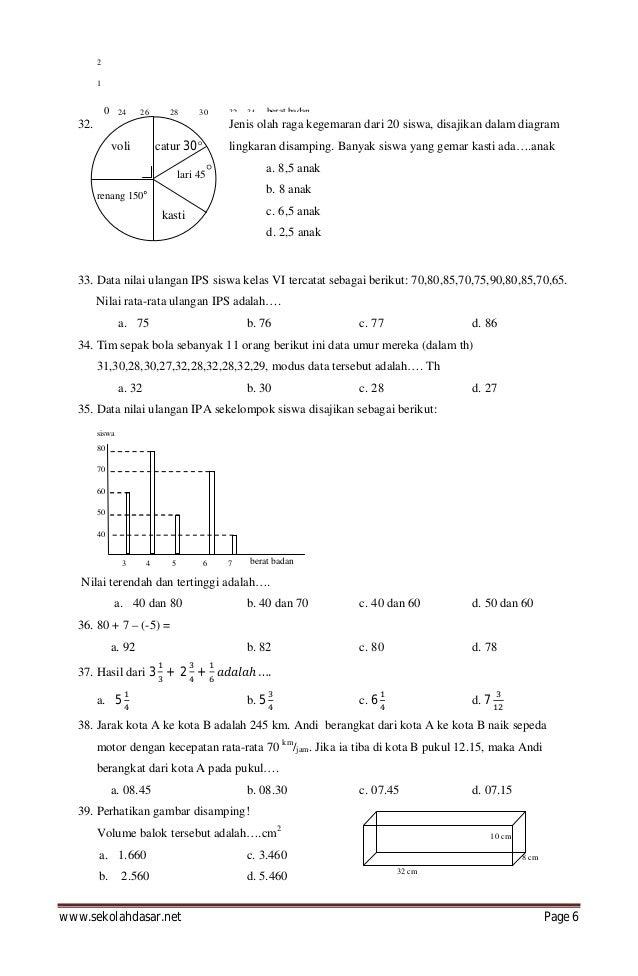 Soal dan Pembahasan – Simulasi I Ujian Nasional Matematika Jurusan PSP Tingkat SMK