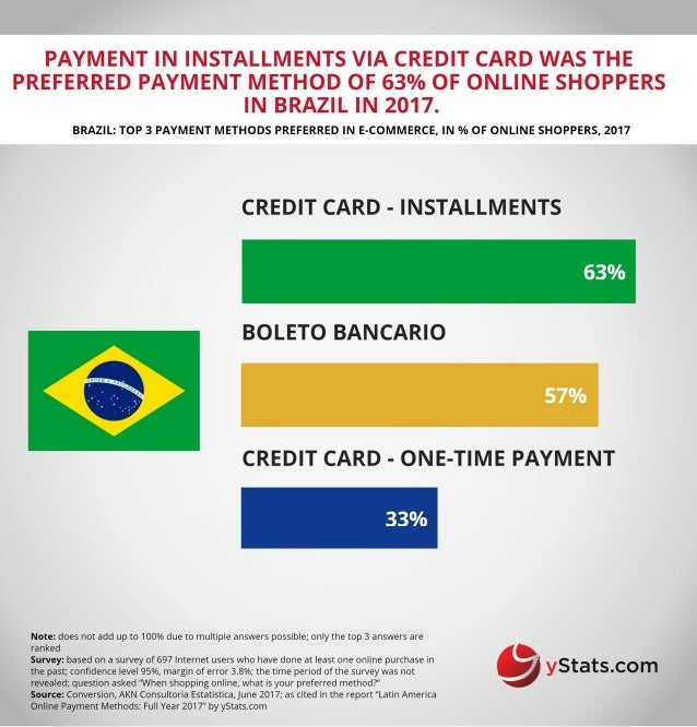 Infographic: Latin America Online Payment Methods: Full Year 2017