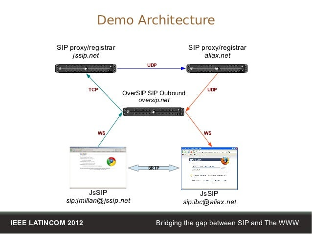 IEEE latincom2012