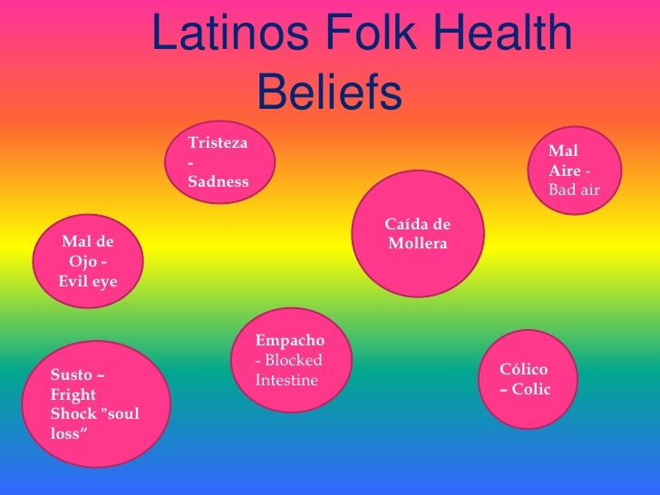 Indian Culture And Health Care Beliefs Of Hispanics