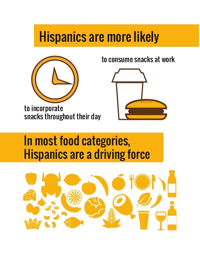 INFOGRAPHIC: Latino Snacking Slide 2
