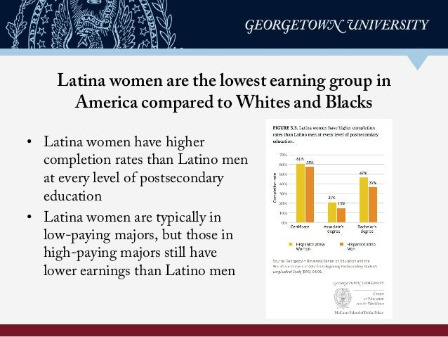 Latina women are the lowest earning group in America compared to Whites and Blacks • Latina women have higher completion ...
