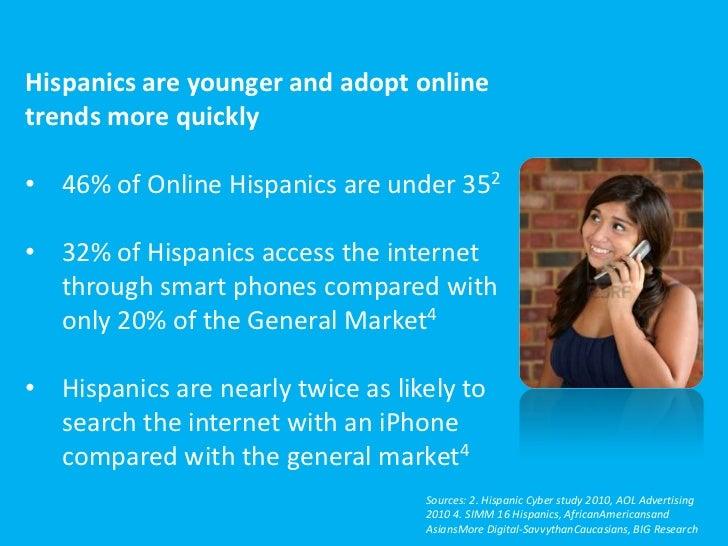 Latinos in social media