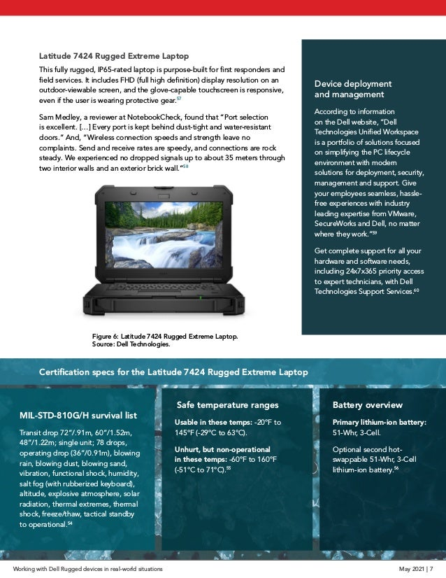 """Device deployment and management According to information on the Dell website, """"Dell Technologies Unified Workspace is a p..."""