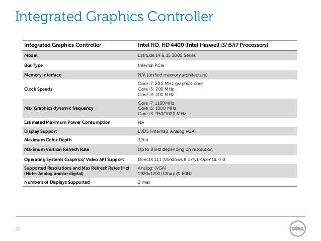 ONGC LAPTOP Latitude 14 _15_3000_series_technical_guidebook