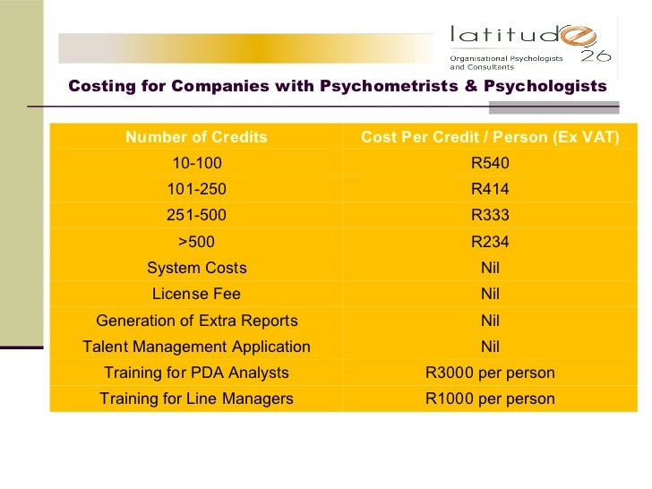 competency profile for psychometrist Psychometric assessment reports profile individuals' capabilities, limitations and potential with regard to specific competencies.