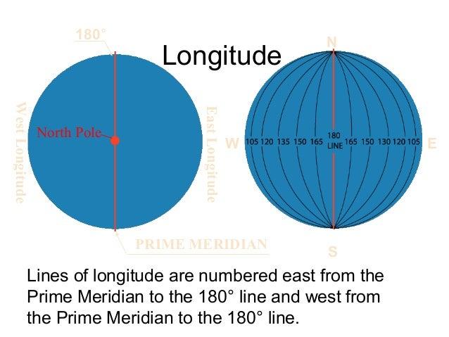 Latitude And Longitude 1