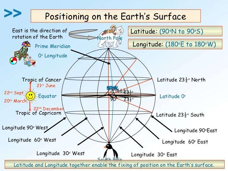 Latitude and longitude lesson – Latitude Longitude Worksheet