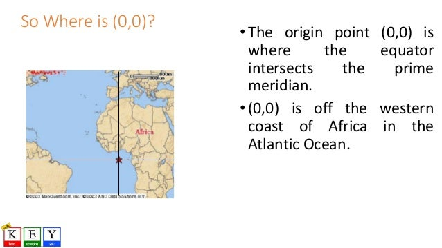 Latitudes and longitudes and india size and location