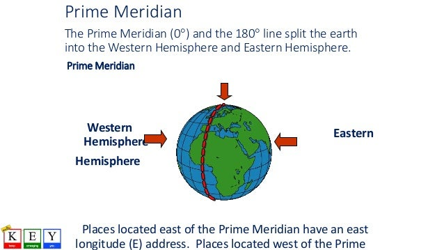Latitudes And Longitudes And India Size And Location - What is the latitude and longitude of mexico city