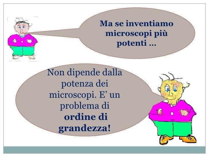 Ma se inventiamo microscopi più potenti …<br />Non dipende dalla potenza dei microscopi. E' un problema di<br />ordine di ...