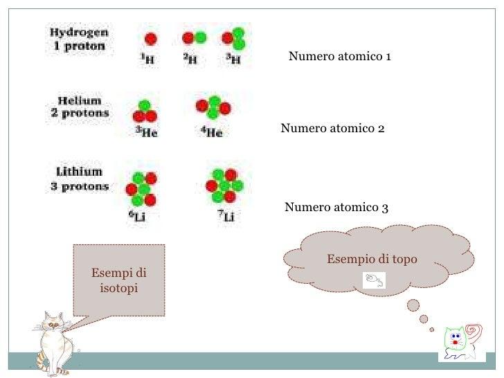 Se la differenza è dovuta al numero di protoni gli atomi considerati rappresentano elementi chimici diversi.<br /> <br /...