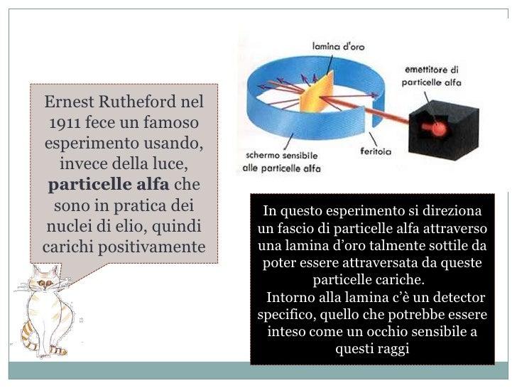 Ernest Ruthefordnel 1911 fece un famoso esperimento usando, invece della luce, particelle alfa che sono in pratica dei nuc...