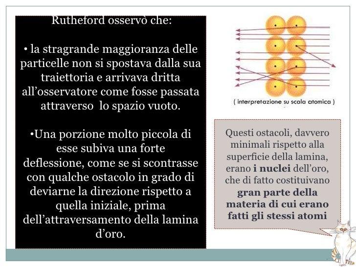Rutheford osservò che:<br /><ul><li>la stragrande maggioranza delle particelle non si spostava dalla sua traiettoria e arr...