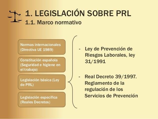 Prevenci n de riesgos legislaci n y organizaci n for Prevencion de riesgos laborales en la oficina