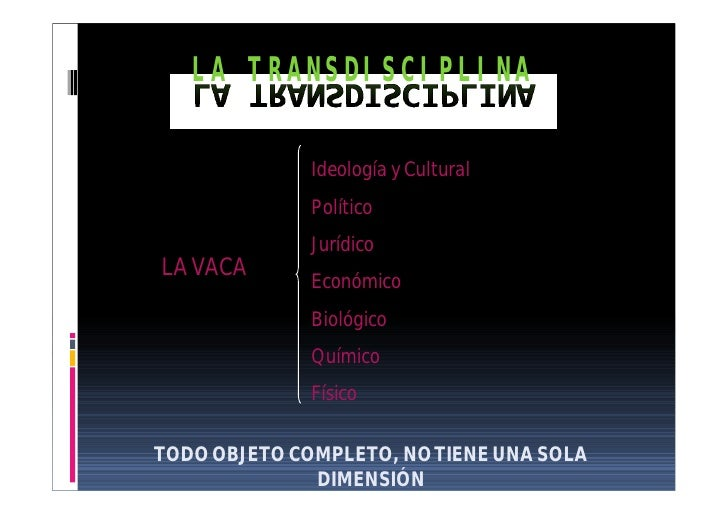 LA TRANSDISCIPLINA                Ideología y Cultural               Político               Jurídico LA VACA              ...