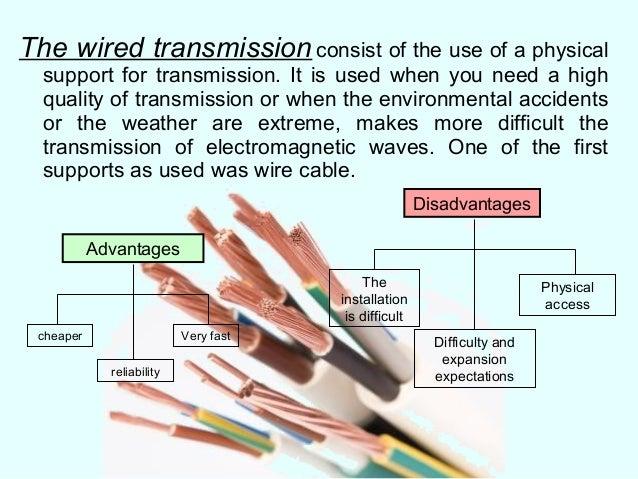 New Technologies Slide 2