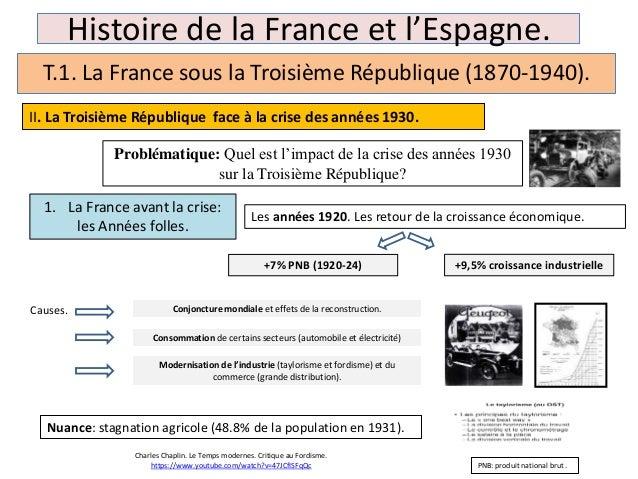 Histoire de la France et l'Espagne. T.1. La France sous la Troisième République (1870-1940). II. La Troisième République f...