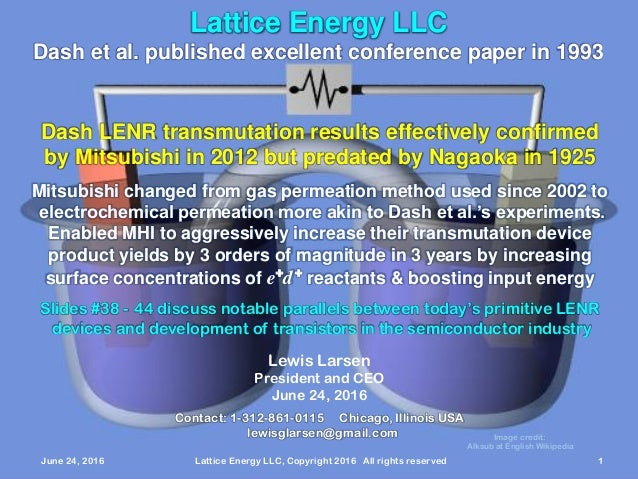 June 24, 2016 Lattice Energy LLC, Copyright 2016 All rights reserved 1 Lattice Energy LLC Contact: 1-312-861-0115 Chicago,...