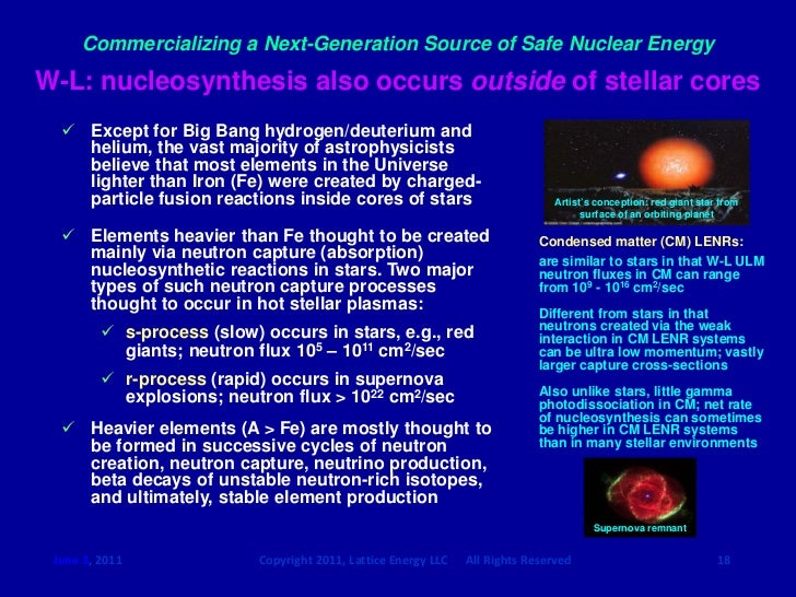 nucleosynthesis beyond iron Abstract (world scientific) beyond iron, a small fraction of the total abundances in the solar system is made of proton-rich isotopes, the p-nuclei the clear understanding of their production is a fundamental challenge for nuclear astrophysics the p-nuclei constrain the nucleosynthesis in core-collapse and thermonuclear supernovae.