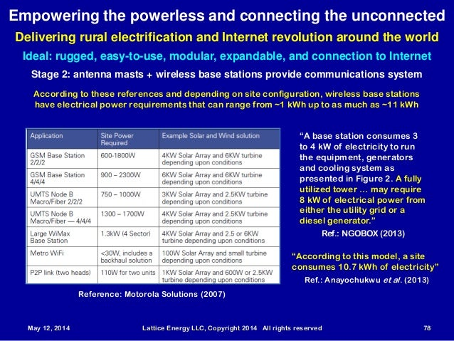 lattice energy llc connecting the unconnected and empowering the powerless may 12 2014 78 638?cb=1494974058 lattice energy llc connecting the unconnected and empowering the po  at reclaimingppi.co