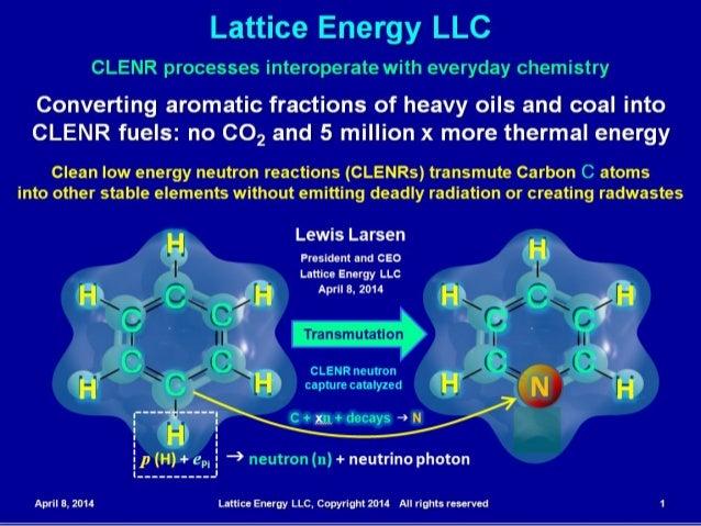 Lattice Energy LLC April 8, 2014 Lattice Energy LLC, Copyright 2014 All rights reserved 1