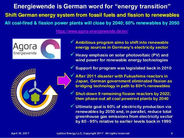 Reliance on foreign sources of energy