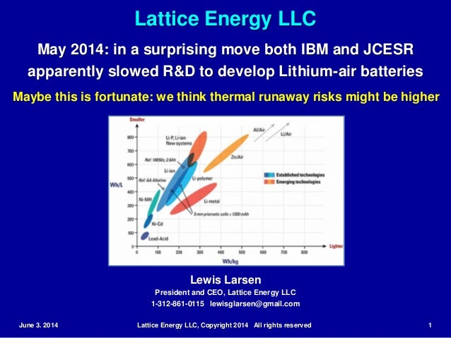 Lattice Energy LLC June 3. 2014 Lattice Energy LLC, Copyright 2014 All rights reserved 1 May 2014: in a surprising move bo...