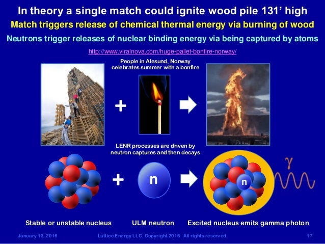 Binding energy per nucleon of uranium 238 dating 2