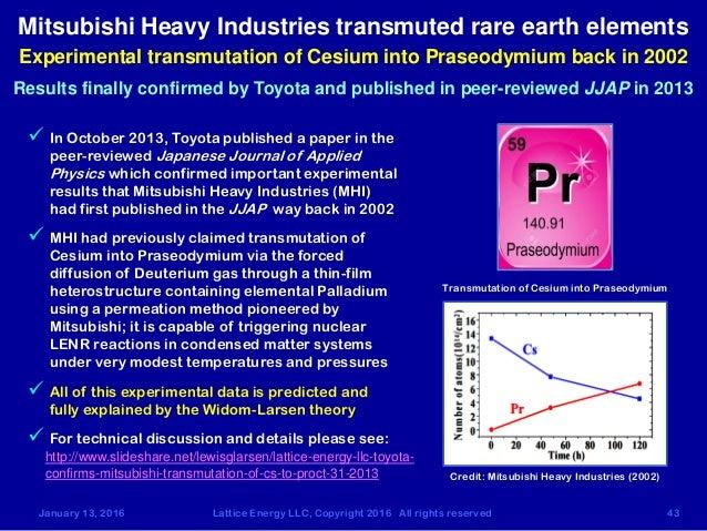 Lattice Energy LLC - LENRs in condensed matter mimic results