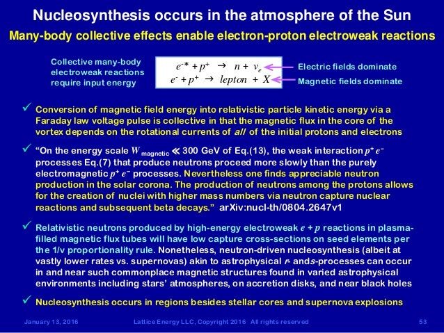 nucleosynthesis elements Nucleosynthesis definition: the formation of heavier elements from lighter elements by nuclear fusion in stars | meaning, pronunciation, translations and examples.